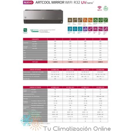 caracteristicas Aire Acondicionado LG ARTCOOL AC012BH.NSJ