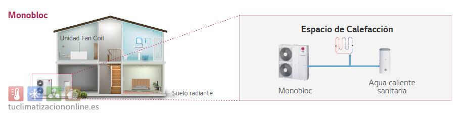 LG Therma V monobloc