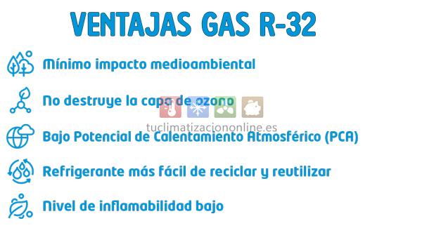 ventajas gas r-32